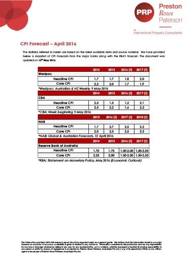 CPI-Forecast-April-2016
